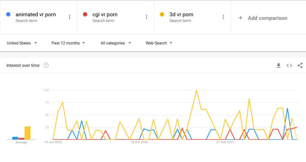 3d vr porn search term